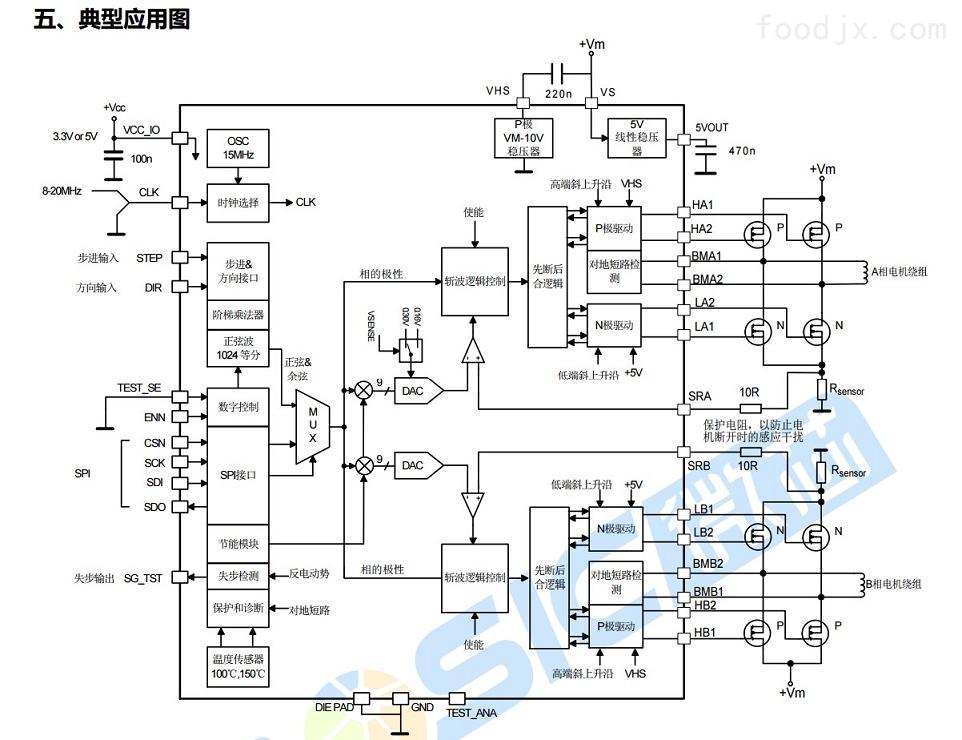 256细分步进电机驱动器驱动芯片ic