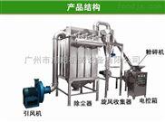 SWFJ-15-超细中药粉碎机组|香料超细粉碎机组厂家