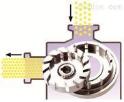 单级高剪切管线式分散机