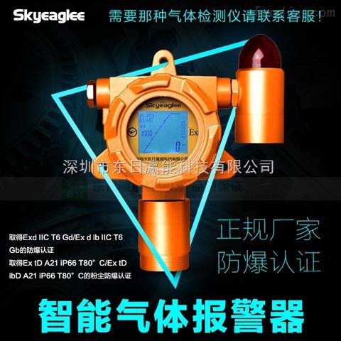 SK-600固定式氨气检测仪