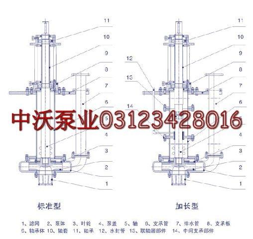 型液下泵结构图
