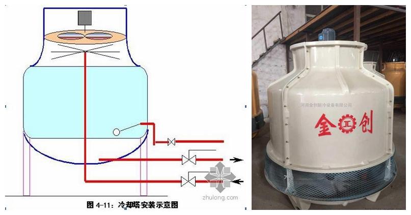 废水瓶手工制作小用品